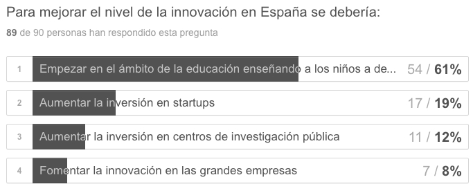 innovacion educacion